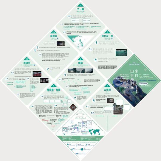 「重建臺灣藝術史─美術詮釋學習計畫」2019亞洲藝術雙年展-詮釋學習資源單