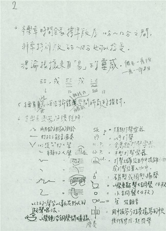 壯年時期的李泰祥手稿整齊,自有胸壑。