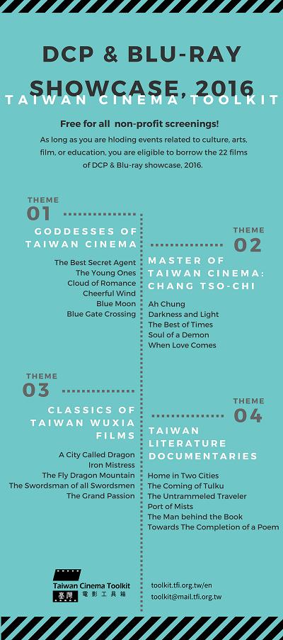 「2016年除了提供 DVD 素材之外,「台灣電影工具箱」特別新增22部影片, 製作DCP、藍光等高規格素材,供海外文化機構舉辦與文化、藝術、學術相關的非營利電影放映。」