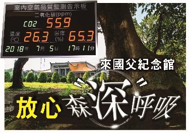 空氣品質監測海報