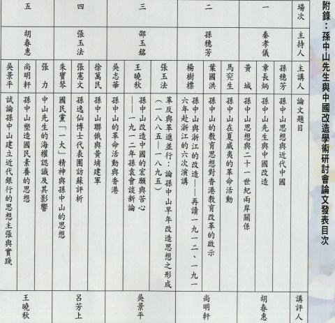 附錄孫中山先生予中國改造學術研討論文發表會目次圖1
