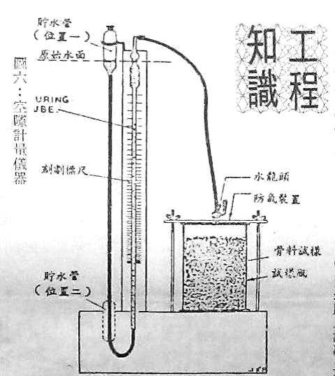 孔隙計量試驗儀器圖