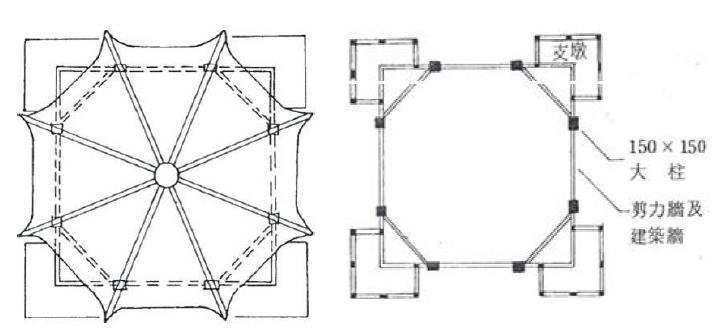 八角形屋面與正堂結構圖