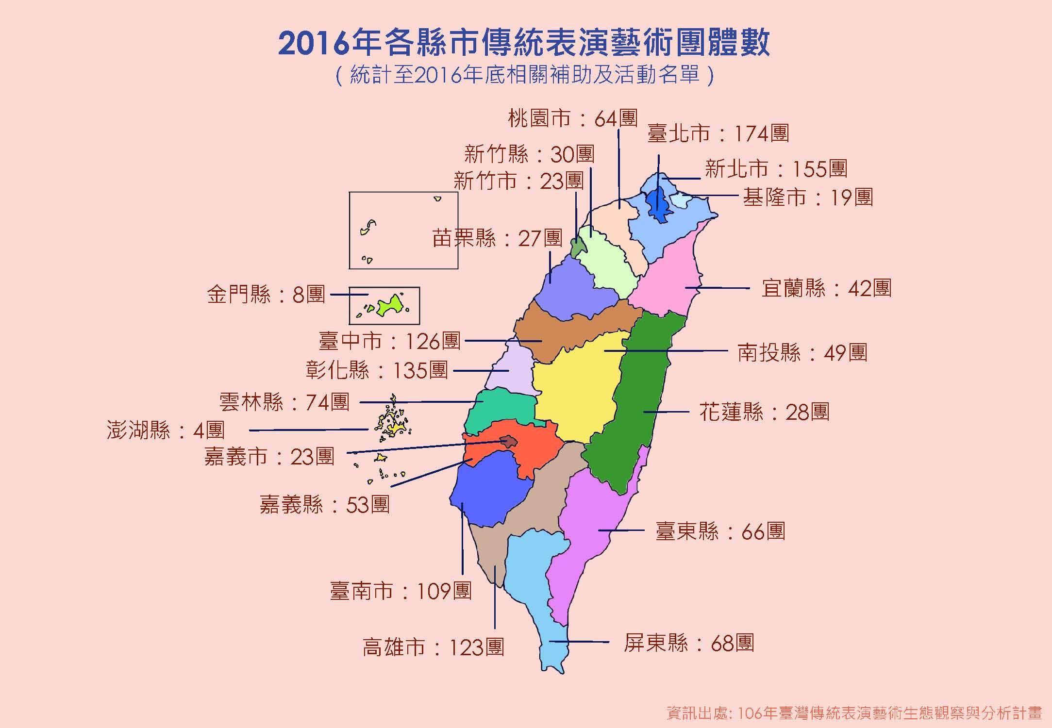 105年各縣市傳統藝術表演團體數量圖.jpg