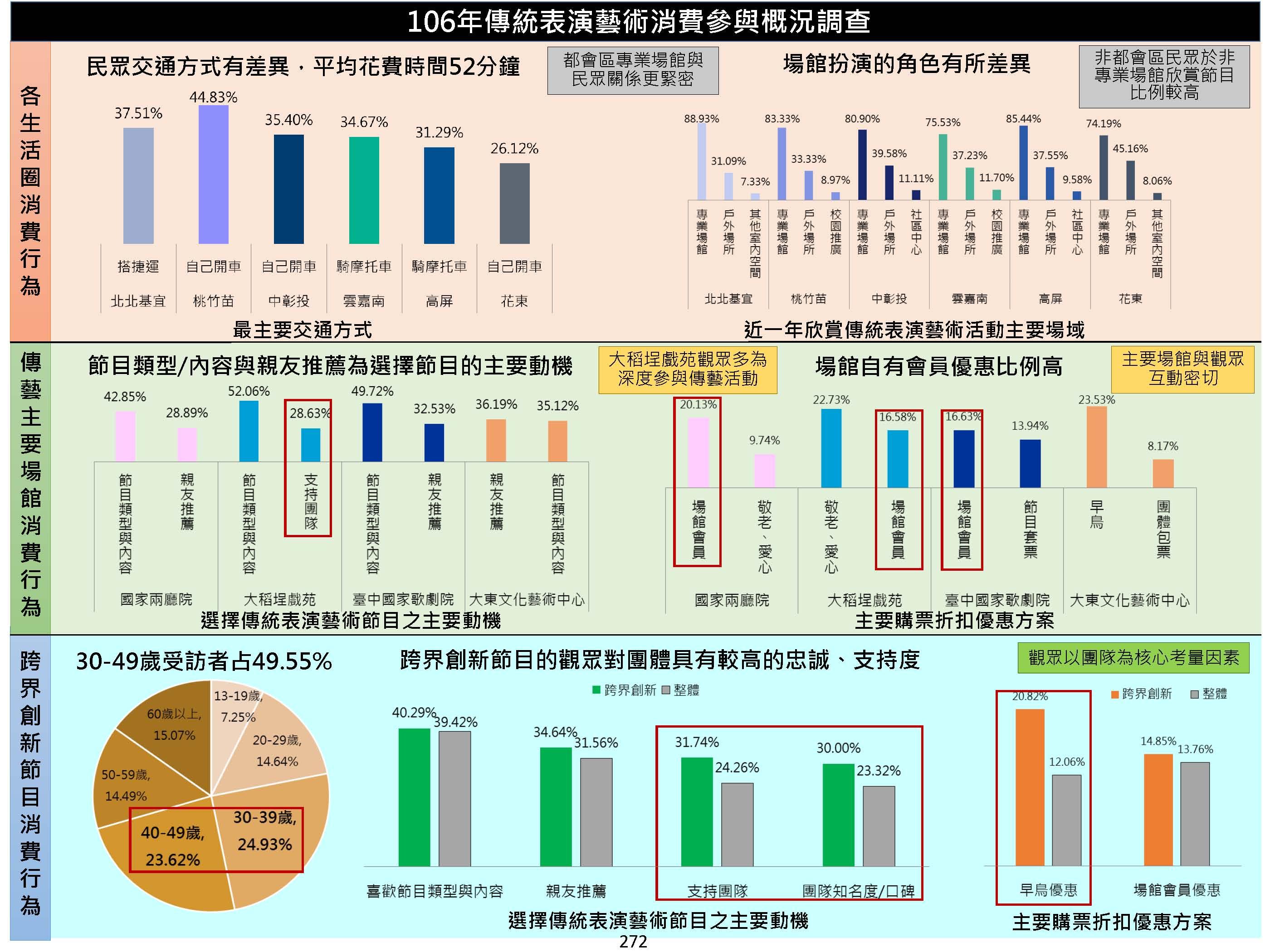 資訊圖表_頁面_2.jpg