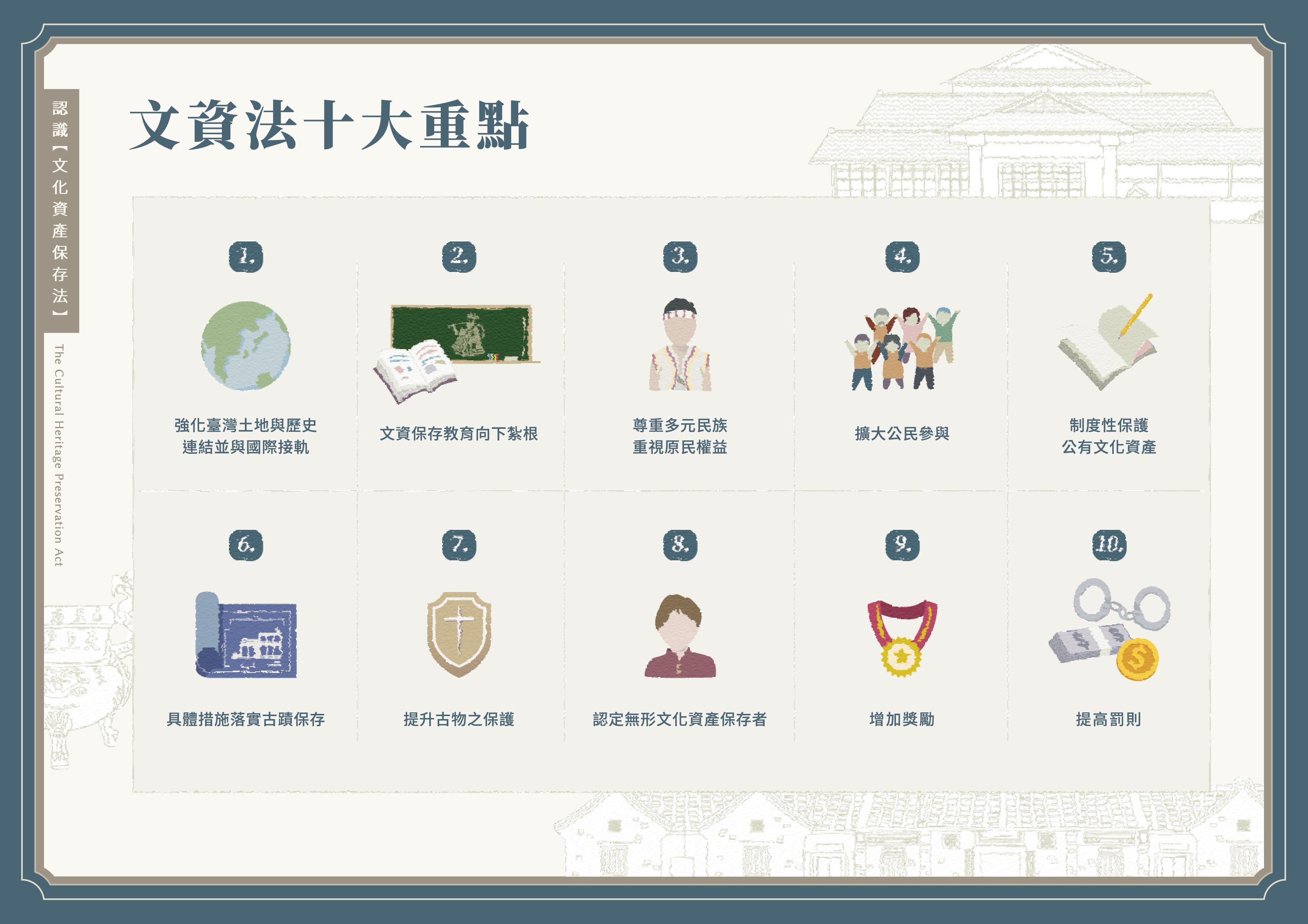 認識文化資產保存法_P2.jpg