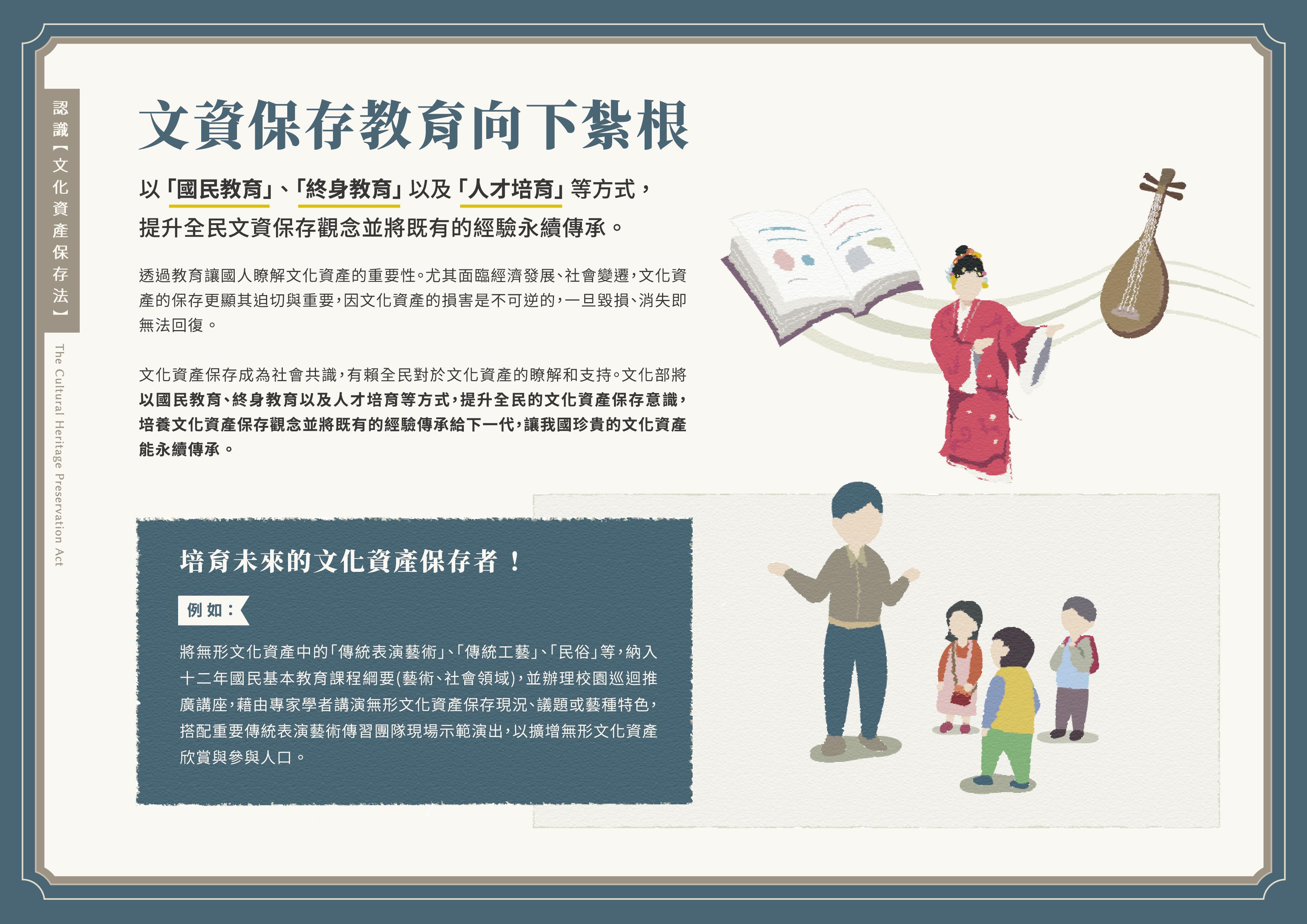認識文化資產保存法_P4.jpg