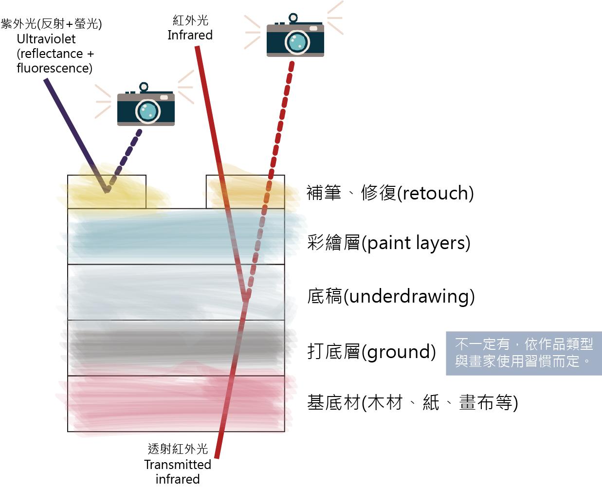 FB多頻譜原理解說2.jpg