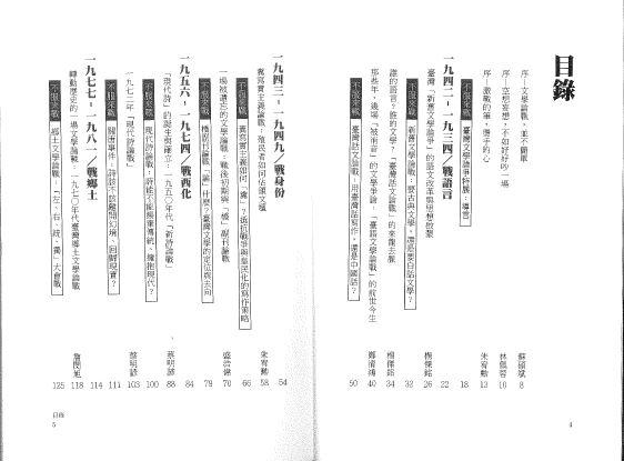 不服來戰-目錄1.JPG