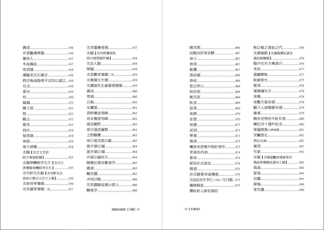 全臺詩 第63冊-目錄12.JPG