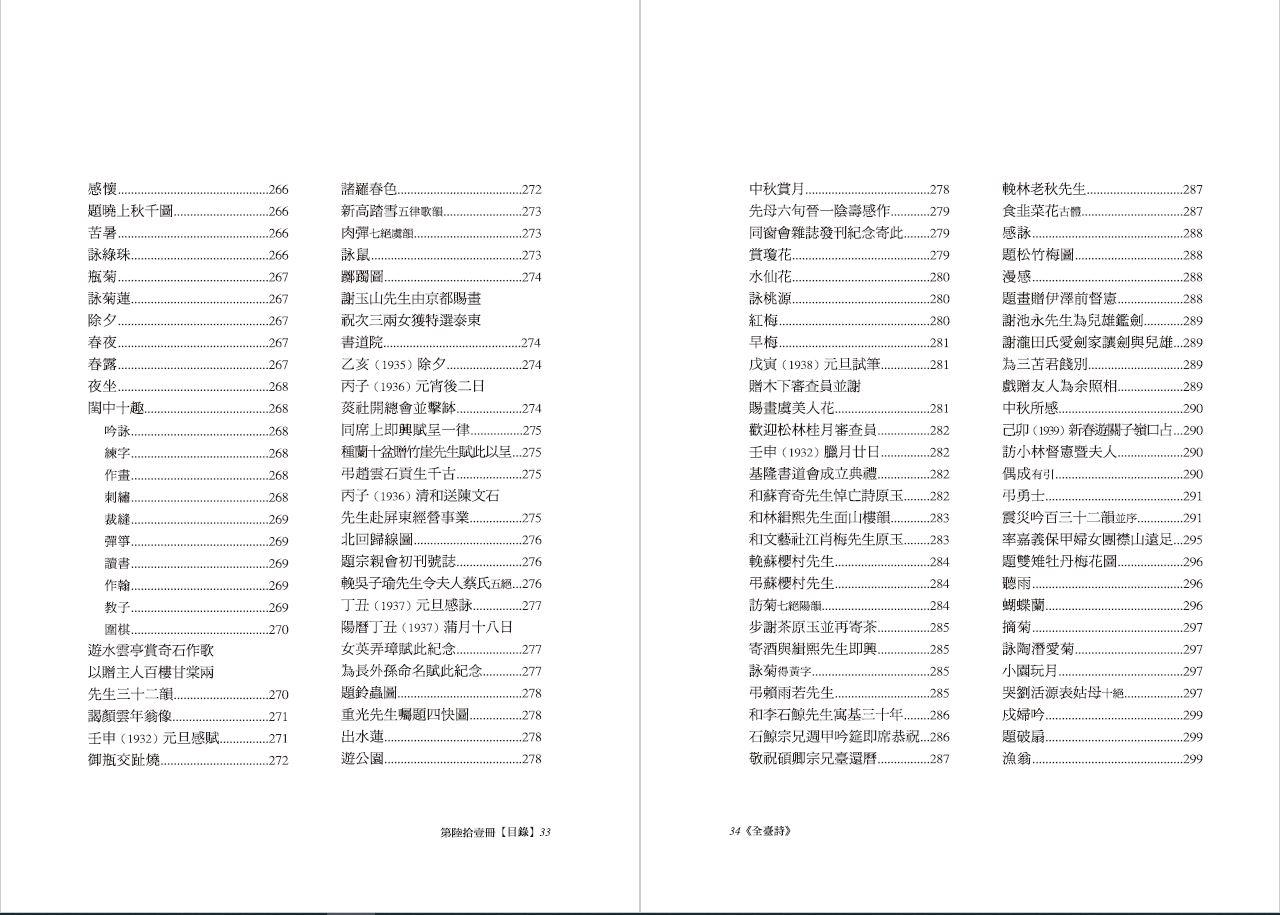 全臺詩 第61冊-目錄12.JPG