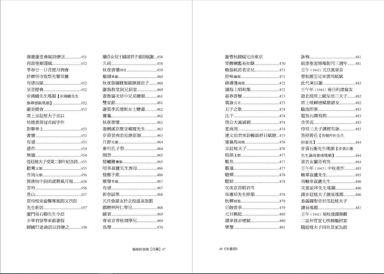 全臺詩 第61冊-目錄19.JPG