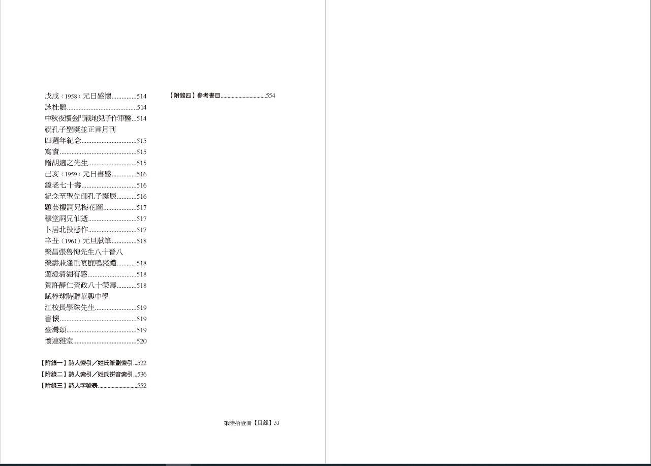 全臺詩 第61冊-目錄21.JPG