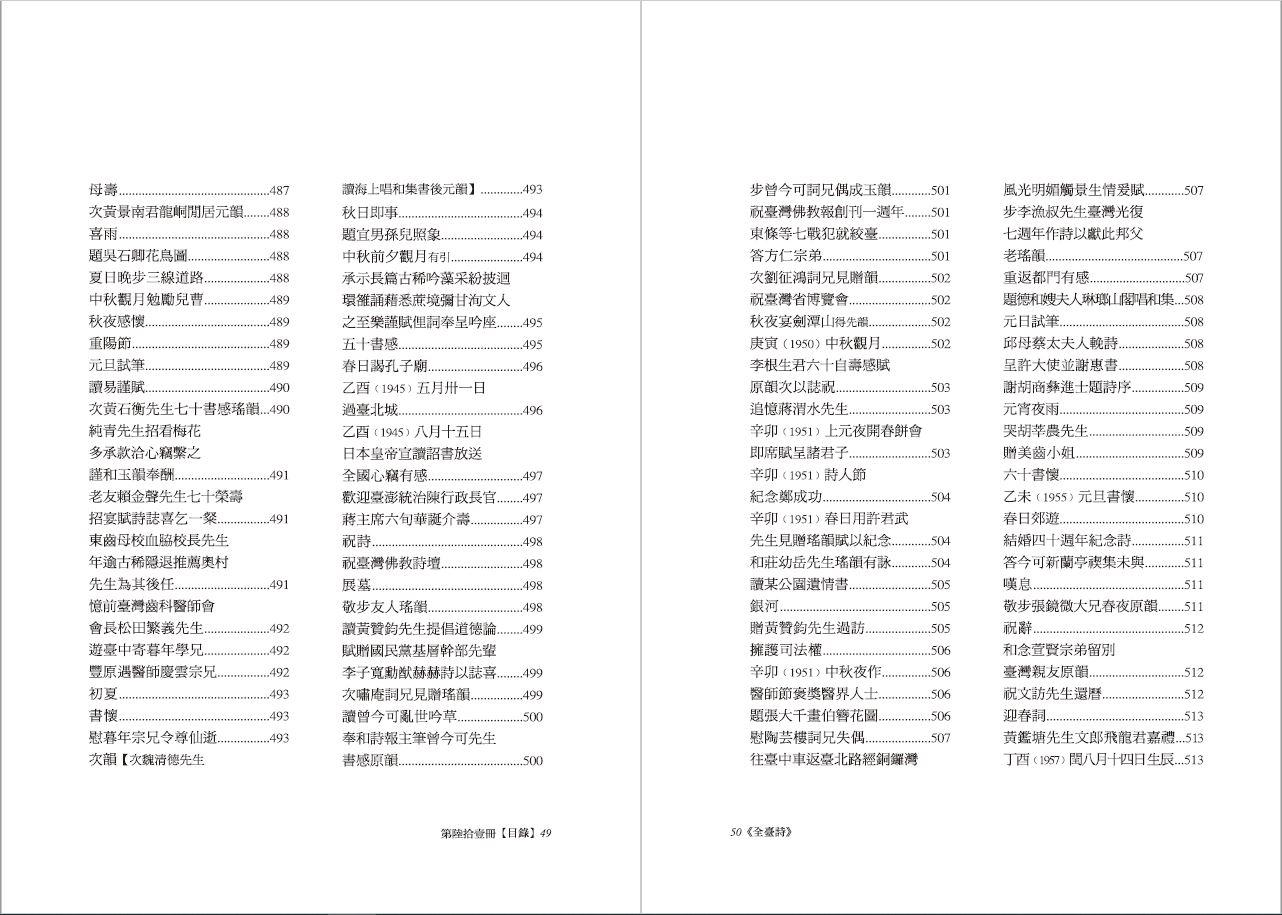 全臺詩 第61冊-目錄20.JPG