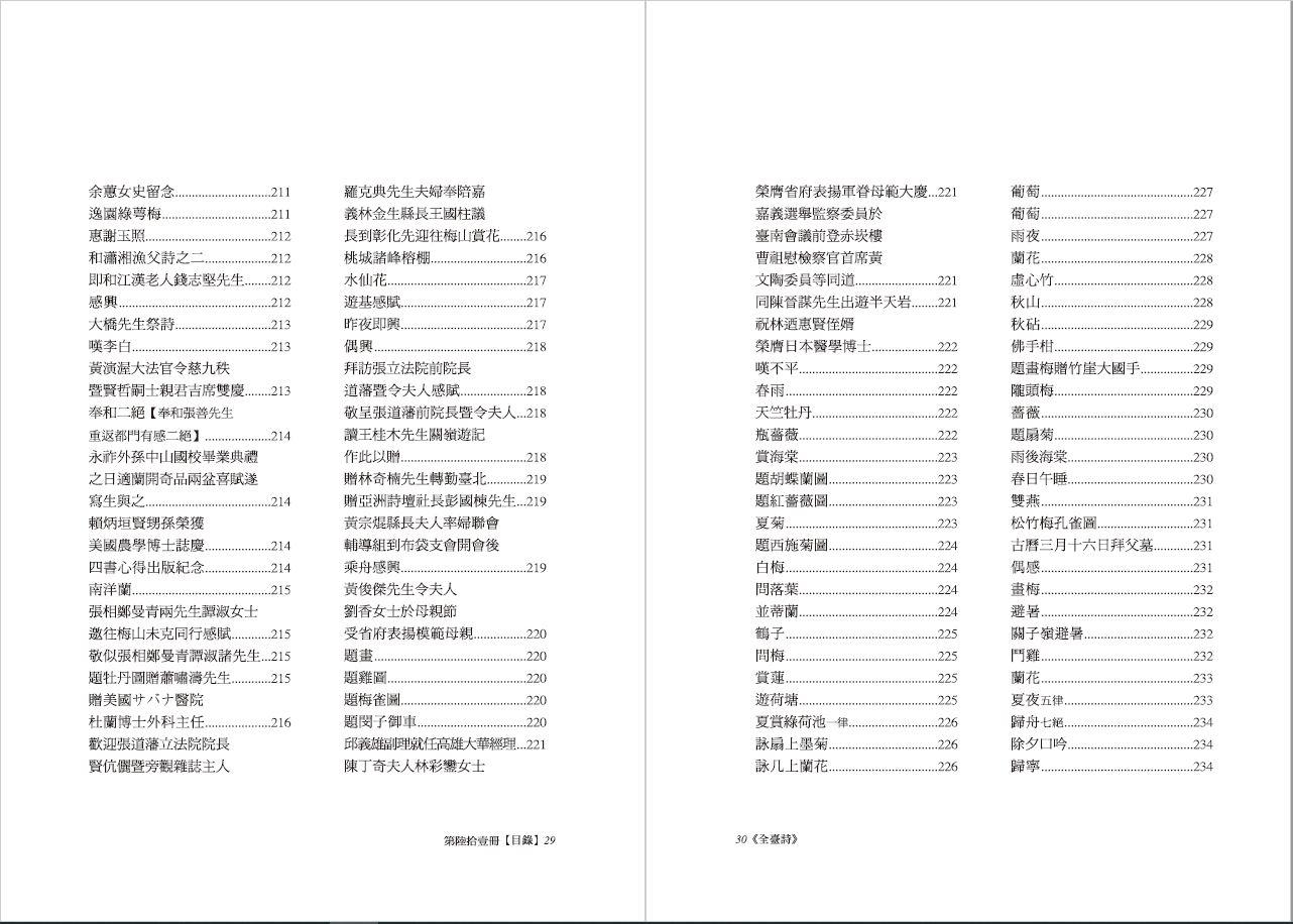全臺詩 第61冊-目錄10.JPG