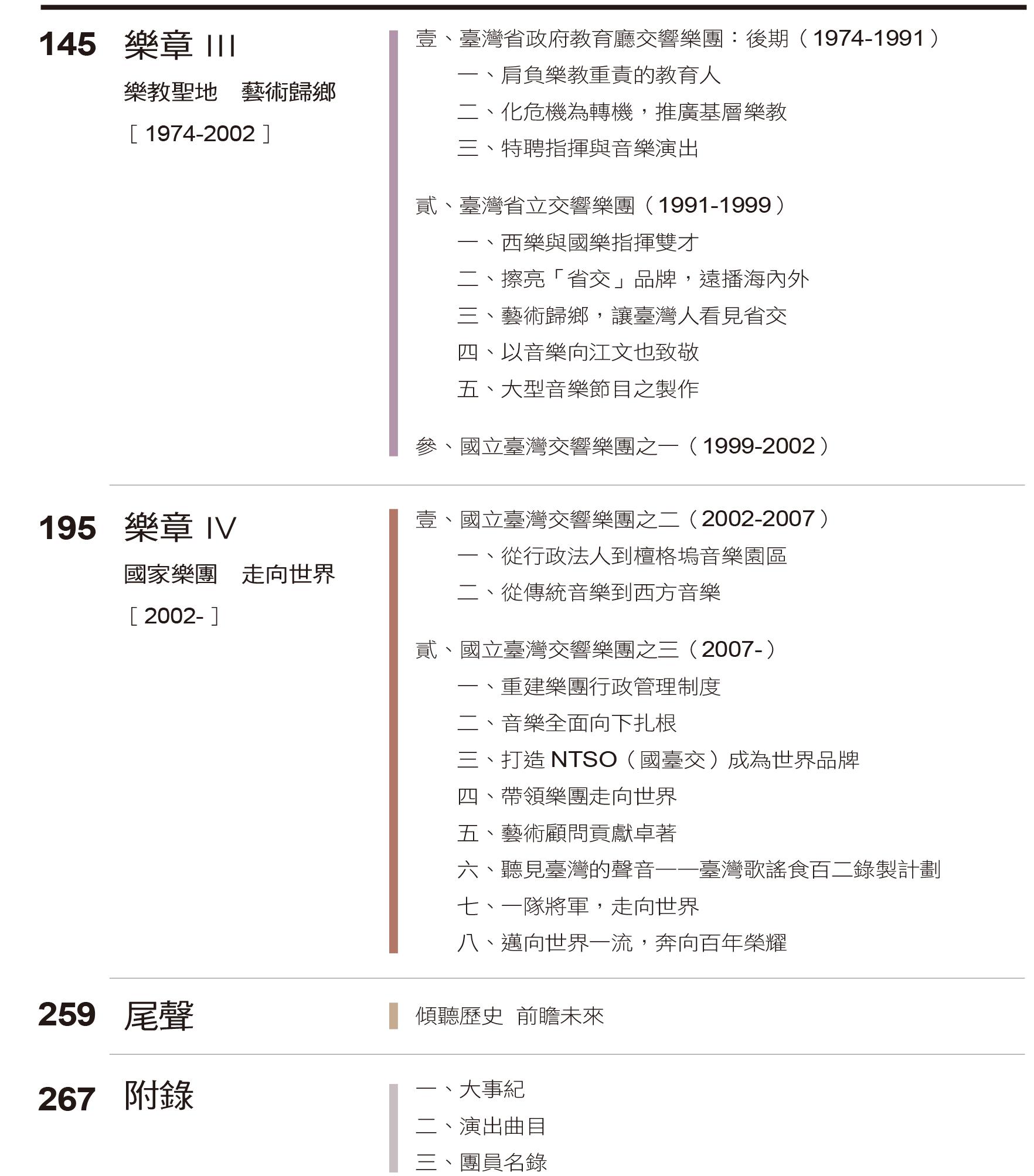 山鳴谷應  風起水湧_目錄頁-2.jpg