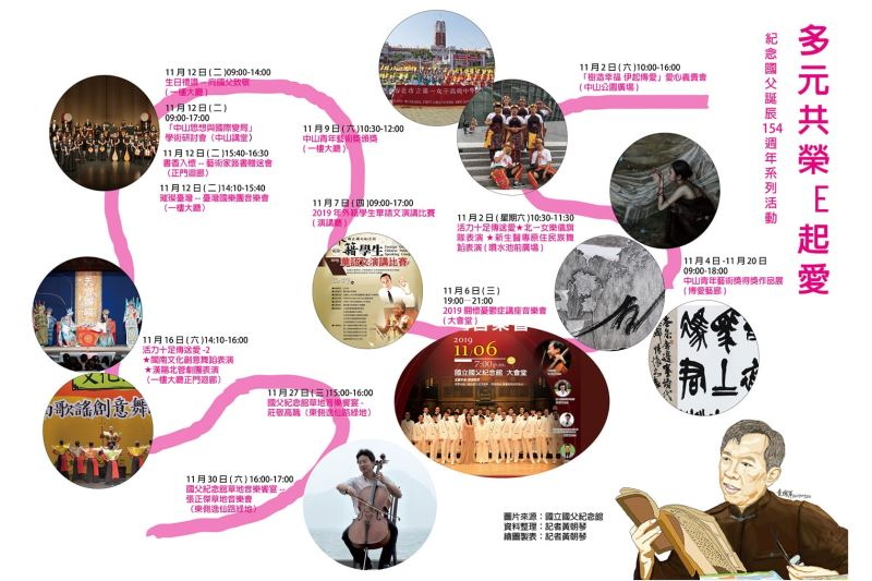 多元共榮E起愛—紀念國父誕辰154週年