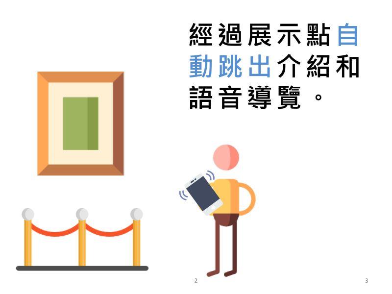經過展示點自動跳出介紹和語音導覽