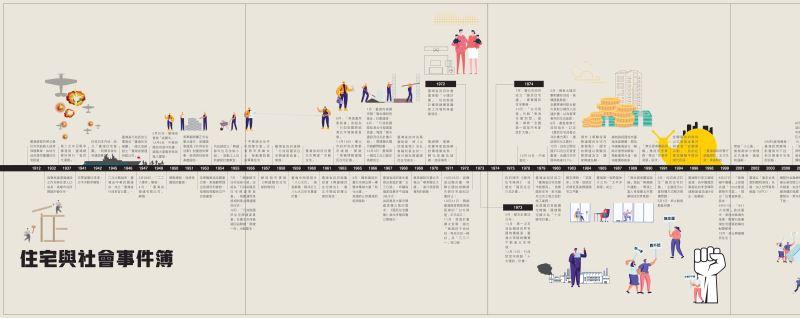 住宅與社會事件簿-大圖