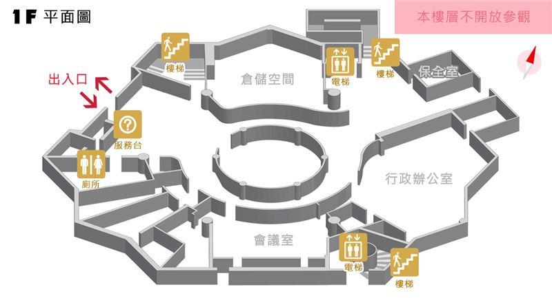 臺北分館一樓平面圖