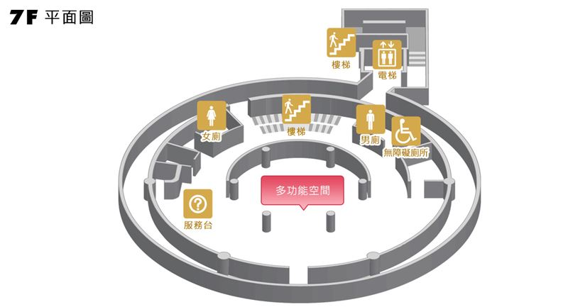 臺北分館七樓平面圖