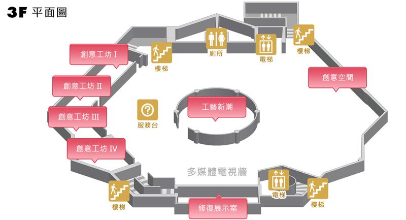 臺北分館三樓平面圖