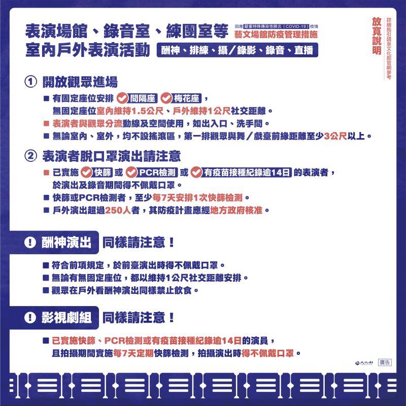 藝文場館防疫管理措施-1