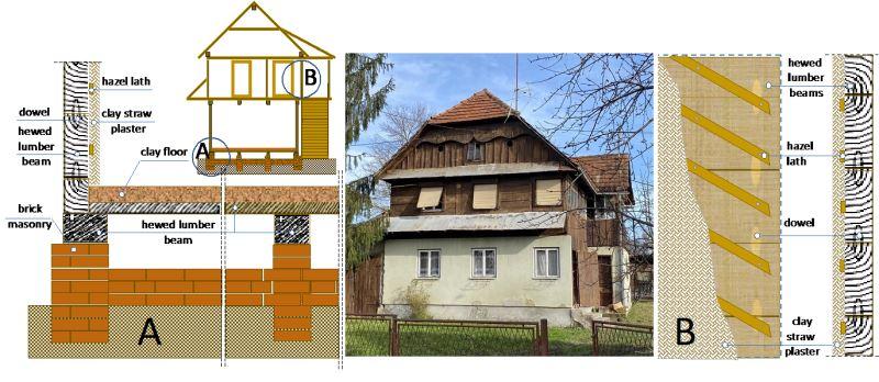 在地震中倖存下來的Croatia傳統木屋-耐震的生態建築知識技術實踐