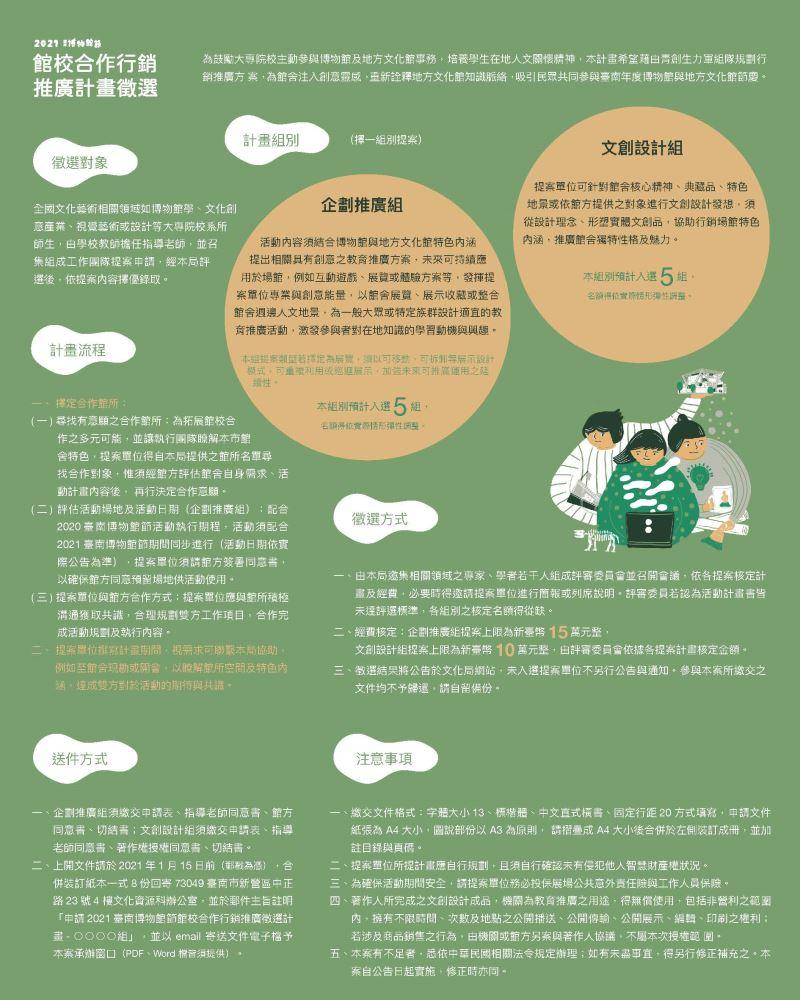 2021臺南博物館節館校合作行銷推廣計畫徵選