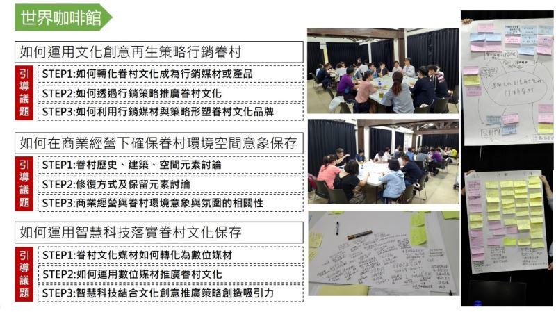04圖說:採「世界咖啡館」模式進行議題討論,學員參與及討論熱絡