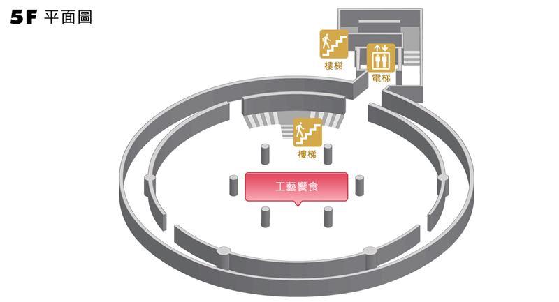 臺北分館五樓平面圖