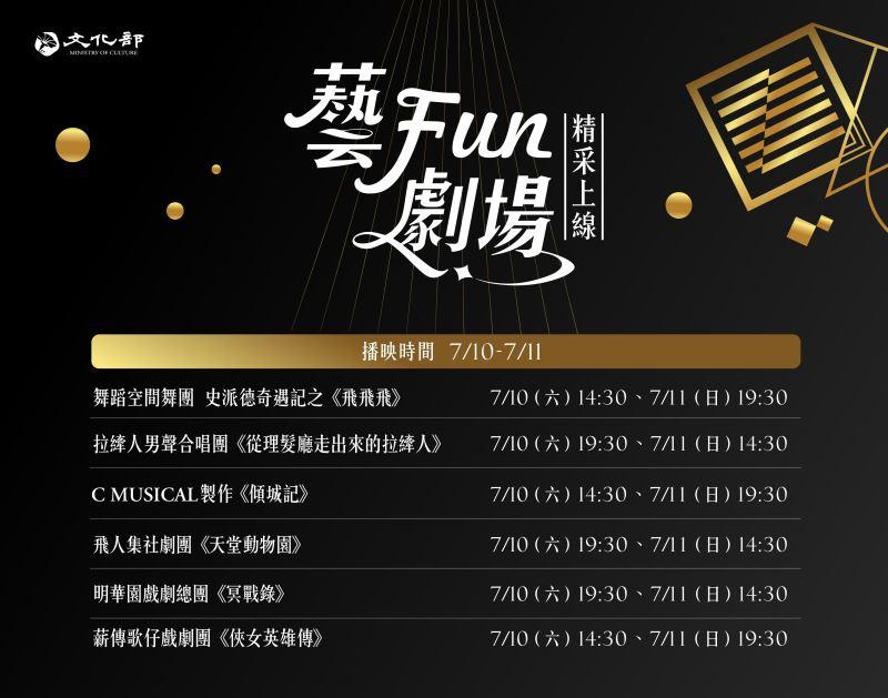 7月10-11日《藝Fun劇場─精采上線》節目表