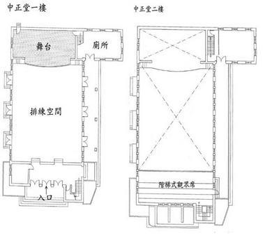 中正堂平面圖