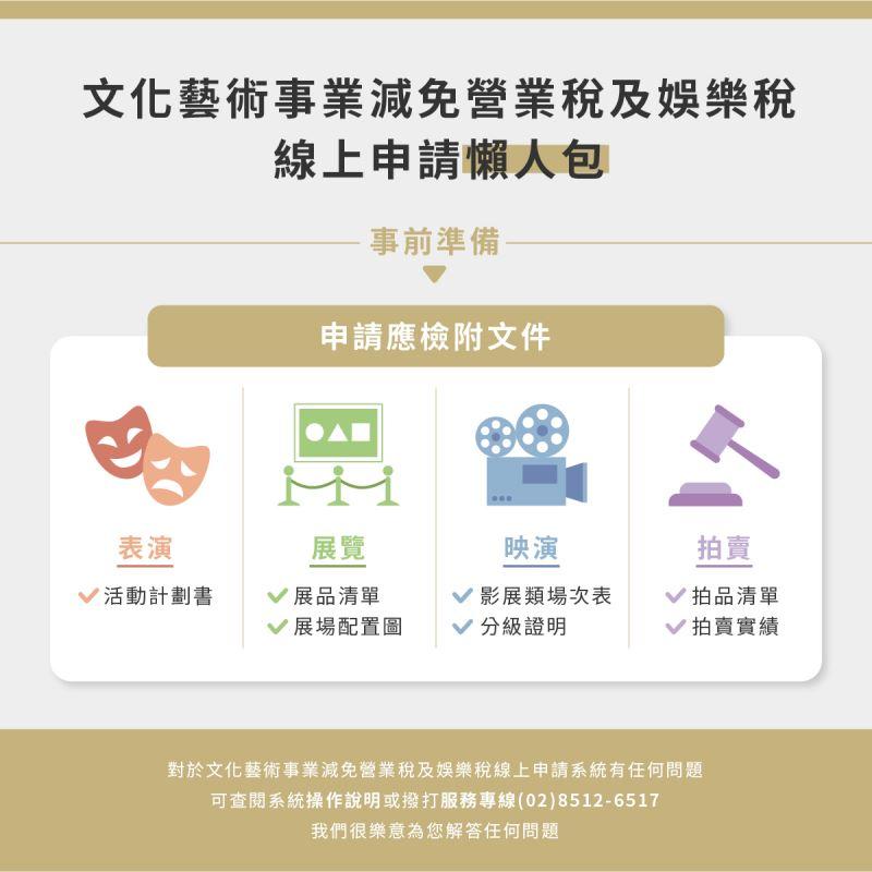 文化藝術事業減免營業稅及娛樂稅線上申請懶人包─1
