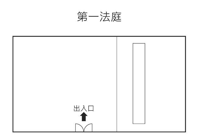 第一法庭平面圖