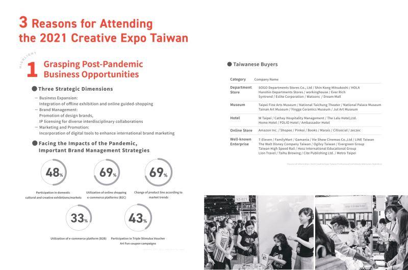 Creative Expo Taiwan 2021 (PPT, P3)