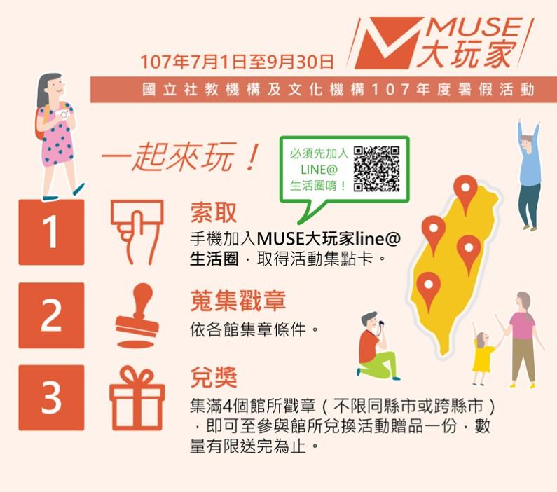 加入MUSE大玩家line@生活圈