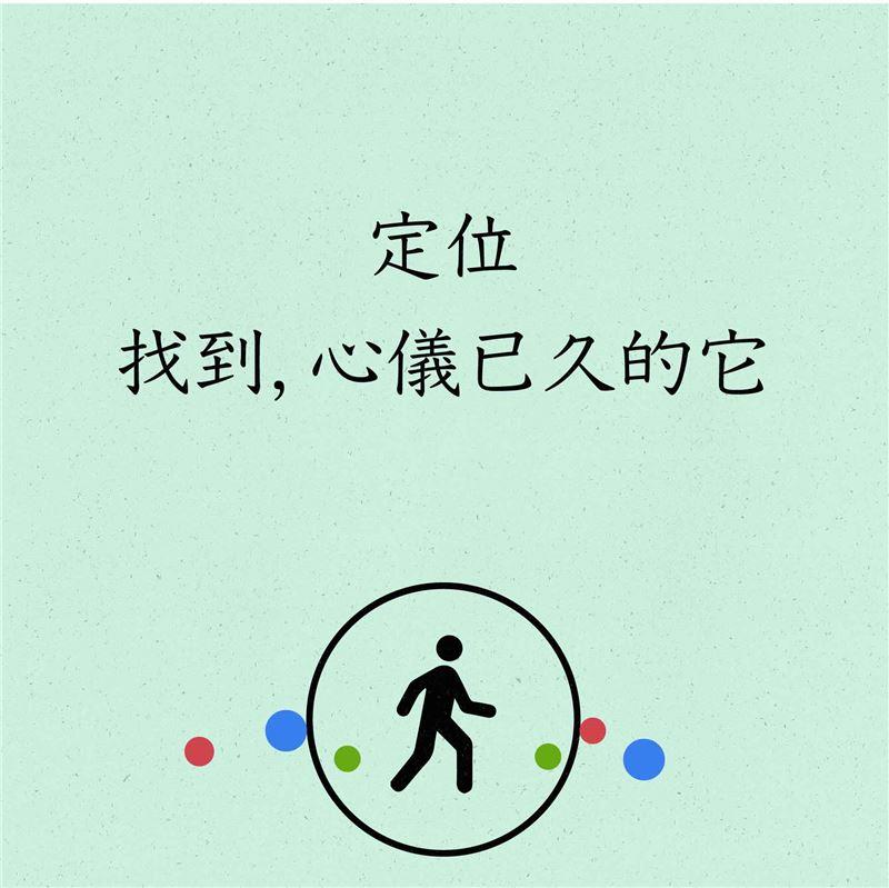 按下app下方「走路小人」圖示,開始導航