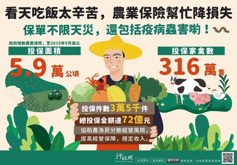 推廣「推動農業保險」文宣事
