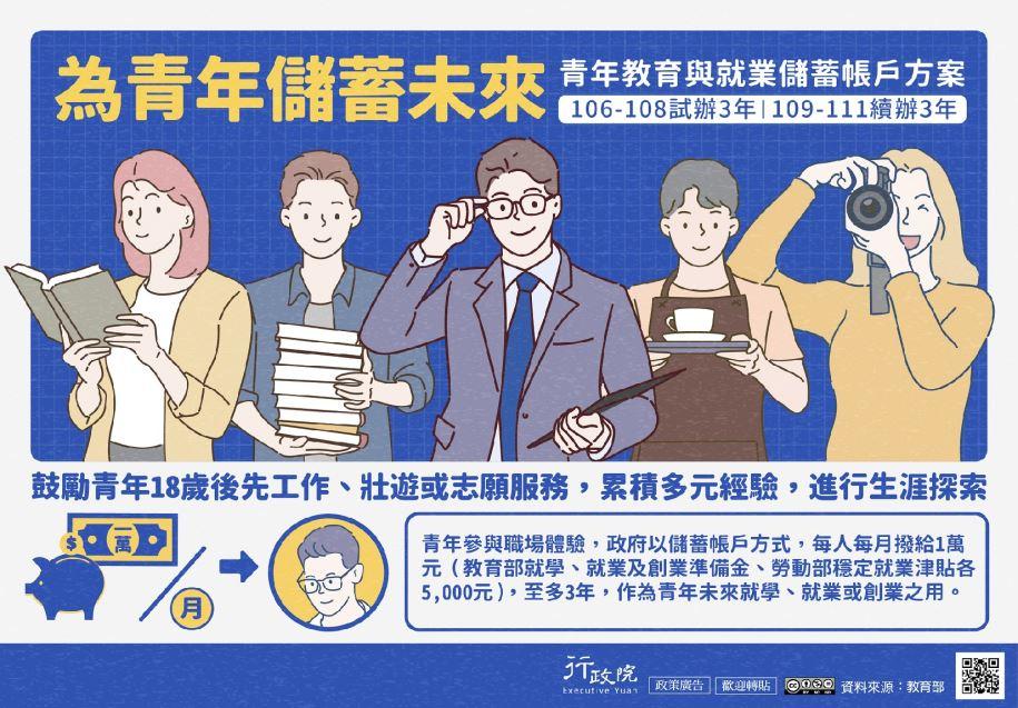 推廣「青年教育與就業儲蓄帳戶方案續辦3年」文宣事