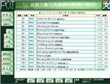 台語文數位典藏資料庫