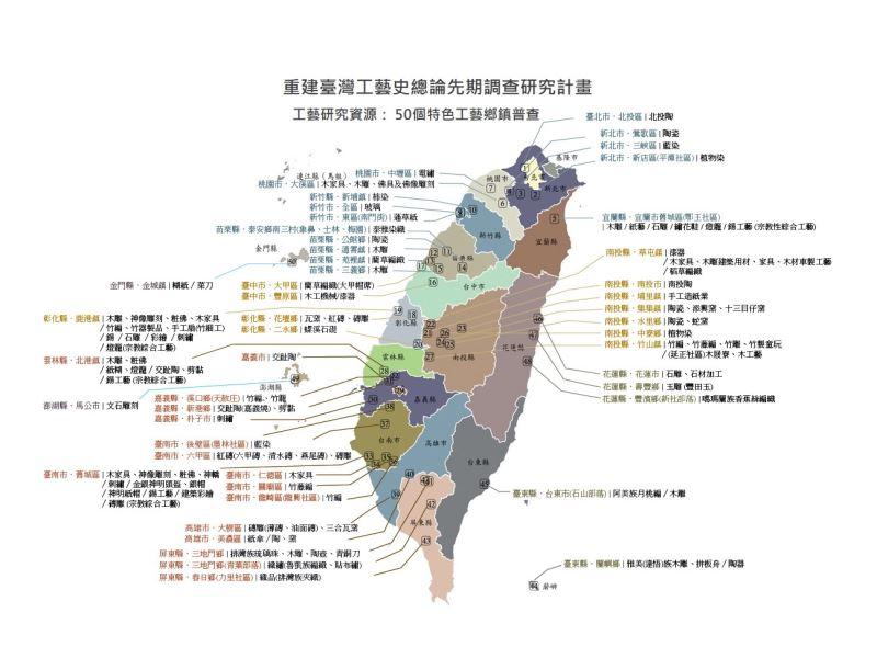 重建臺灣工藝史總論先期調查研究計畫-工藝研究資源: 50個特色工藝鄉鎮普查