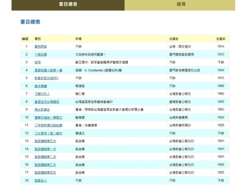 白話字數位典藏博物館