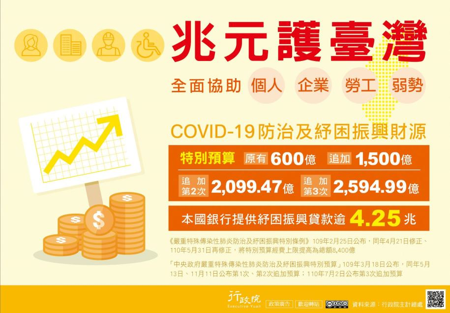 推廣「COVID-19防治及紓困預算」文宣事