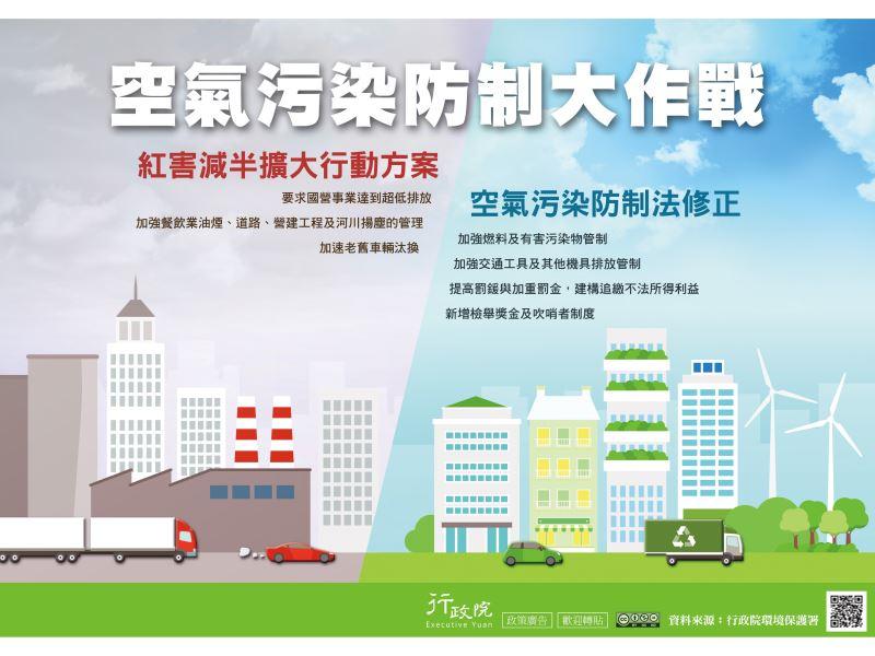 空氣污染防治大作戰