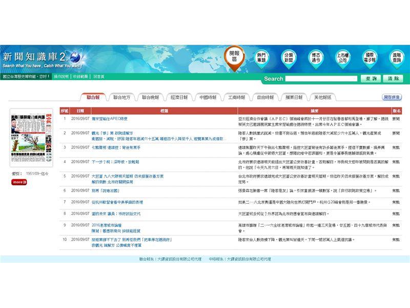中國時報(民國39年至79年)_限館內瀏覽