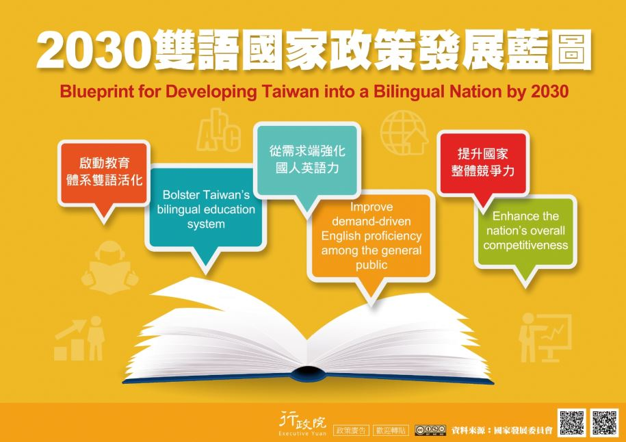 推廣「打造台灣成為雙語國家」文宣事