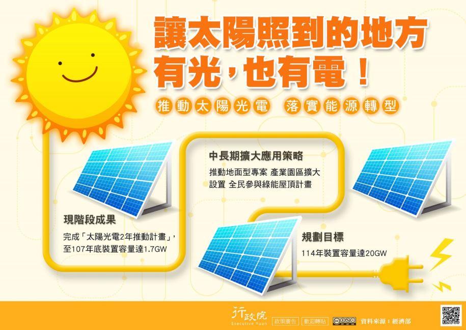 推廣「推動太陽光電、落實能源轉型」文宣事