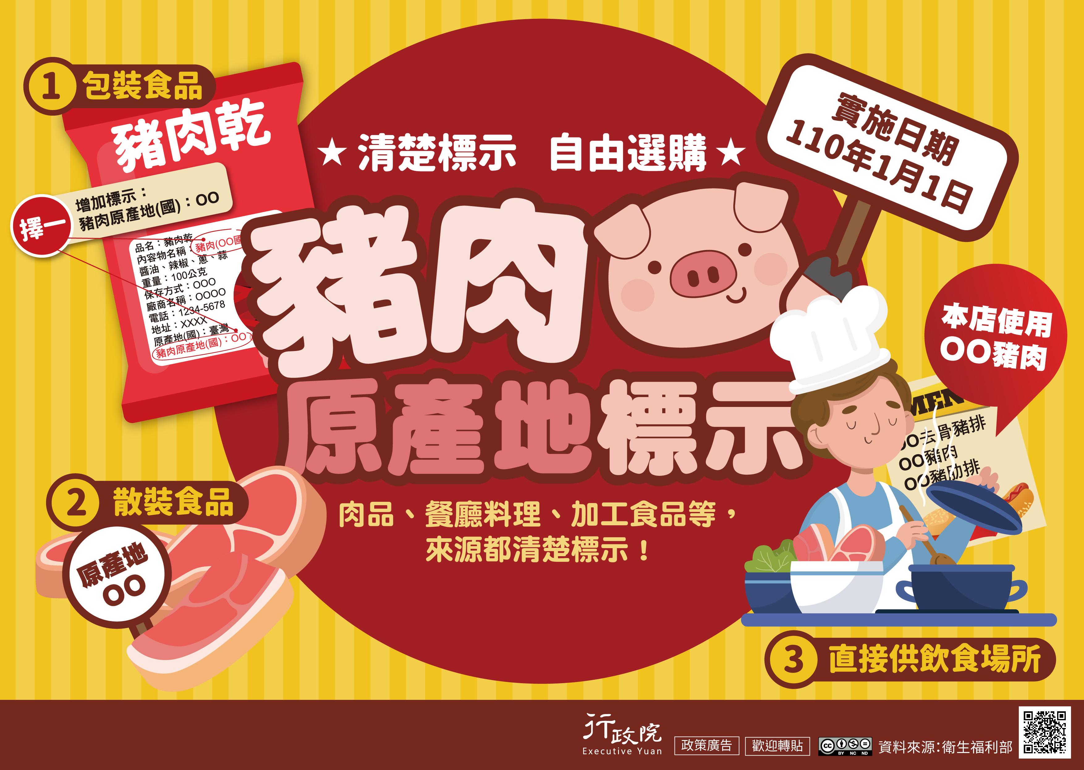 行政院新聞傳播處「110年1月1日起豬肉原產地標示」政策廣告
