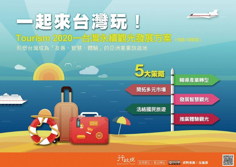 推廣「一起來台灣玩」文宣事